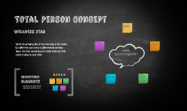 Total Person Concept