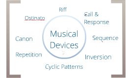 Music Devices
