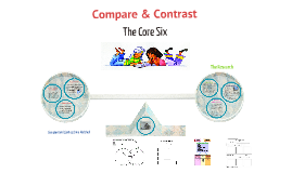 The Core Six: Compare & Contrast