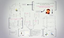 El modelo de razonamiento de Van Hiele