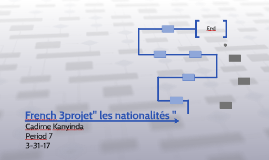 "French 3projet"" les nationalités """