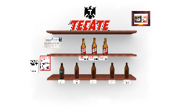 Copy of Tecate 4P's
