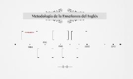 Metodología de la Enseñanza del Inglés