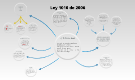 Copy of Ley 1010 de 2006