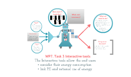 Copy of EnergizAIR2 Interactive tools