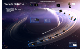 Copy of Planeta Saturno