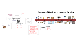 Historical Timelines and Cause and Effect