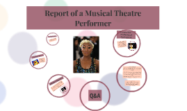 Report of a Musical Thetre Performer