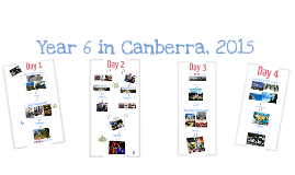 Canberra Trip 2015 Itinerary