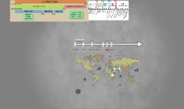 Copy of Unidad: Origenes de la química e historia hasta promediar el