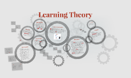 Copy of Learning Theory