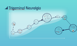 Copy of Trigeminal Neuralgia