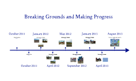 Breaking Grounds and Making Progress