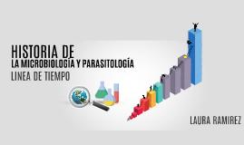 LINEA DE TIEMPO (MICROBIOLOGIA)