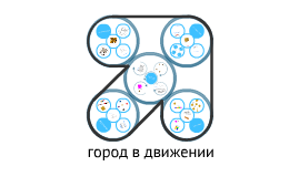 Yaroslavl. City in Motion