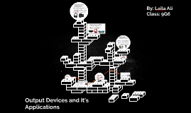 Output Devices and it's Applications