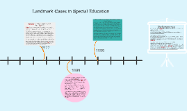 Landmark Cases in Special Education