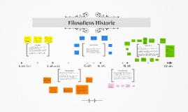Copy of Filosofiens Historie