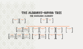 The Albright-Novoa Tree