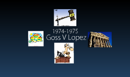 goss vs lopez The supreme court case of goss v lopez relied on the due process clause of  the fourteenth amendment the due process clause of the fourteenth.