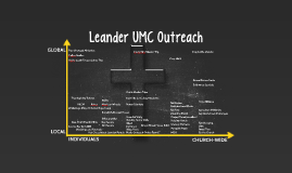Copy of Leander UMC Outreach