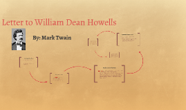 Letter to William Dean Howells