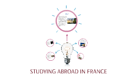 STUDYING ABROAD IN FRANCE
