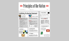 Principles of Our Nation