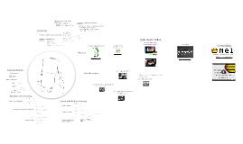 mLearning e Aprendizagem em Rede