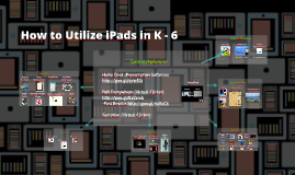 Copy of Ways to Utilize iPads in the Classroom