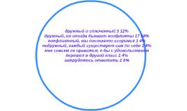 дружный и сплоченный 3 12%
