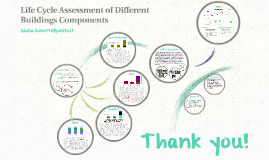 Life Cycle Assessment of Different Buildings Components