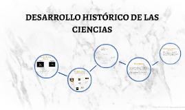 Desarrollo histórico de las ciencias