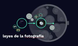Copy of leyes de la fotografia