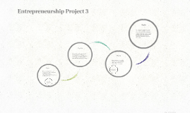 Entrepreneurship Project 3