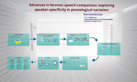 Advances in forensic speech comparison
