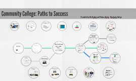 Community College: Paths to Success