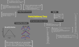 15.3 Shaping Evolutionary Theory