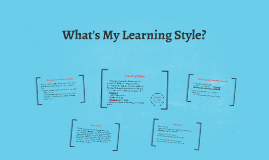 Copy of What's My Learning Style?