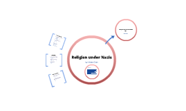 Religious Policy