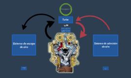 Sistema de admisión y escape de aire en motores diésel