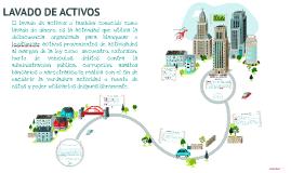 Copy of LAVADO DE ACTIVOS