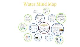 Properties & Uses of Water
