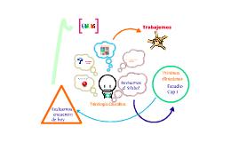 Psicología Educativa.  Presentación asignatura!