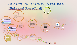 Copy of CUADRO DE MANDO INTEGRAL (Balanced ScoreCard)