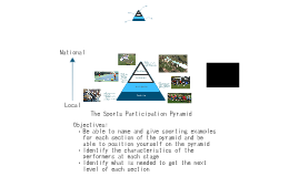 01928 6: Sports Participation Pyramid