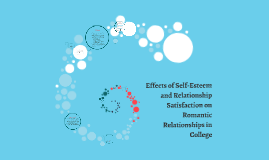 Effects of Self-Esteem and Relationship Satisfaction on Roma