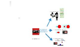 Copy of mecanismos