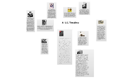 United states timeline from the Spanish American war till the Birlin wall falls