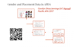 Gender and Placement Data in APDA